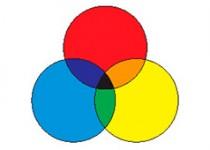 Теория цвета: смешение цветов