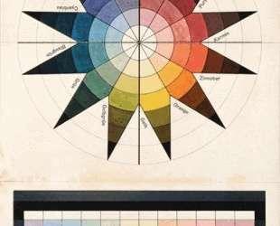 Farbenkugel in 7 Lichtstufen und 12 Tonen — Иоганнес Иттен