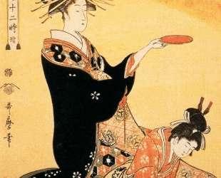 The Hour of the Boar — Китагава Утамаро