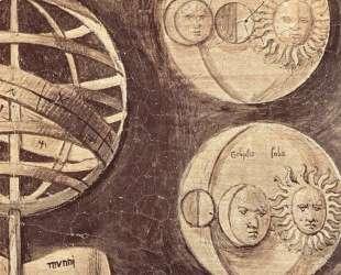 Земля, луна и солнце (астрономия) — Джорджоне