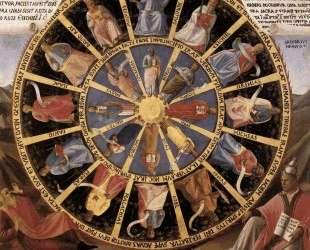 Волшебное колесо (Видение Иезекииля) — Фра Анджелико