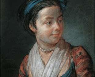 Portrait of a Young Girl — Жан Батист Симеон Шарден