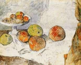 Натюрморт, тарелка с фруктами — Поль Гоген