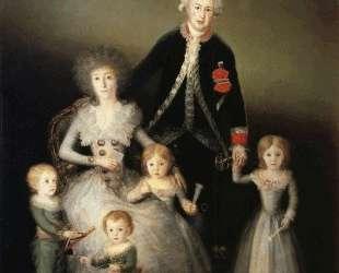 The Duke of Osuna and his Family — Франсиско де Гойя